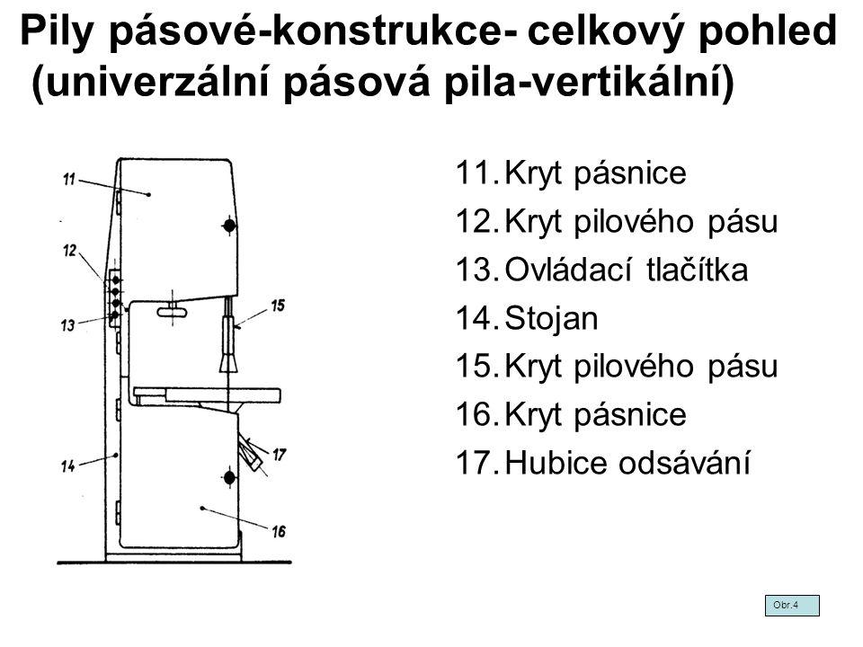 Pily pásové-konstrukce- celkový pohled (univerzální pásová pila-vertikální) 11.Kryt pásnice 12.Kryt pilového pásu 13.Ovládací tlačítka 14.Stojan 15.Kr