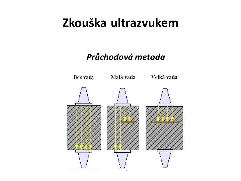 Zkouška ultrazvukem Průchodová metoda
