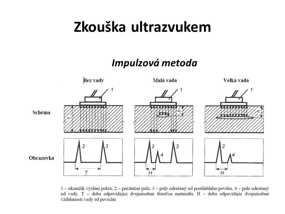 Zkouška ultrazvukem Impulzová metoda