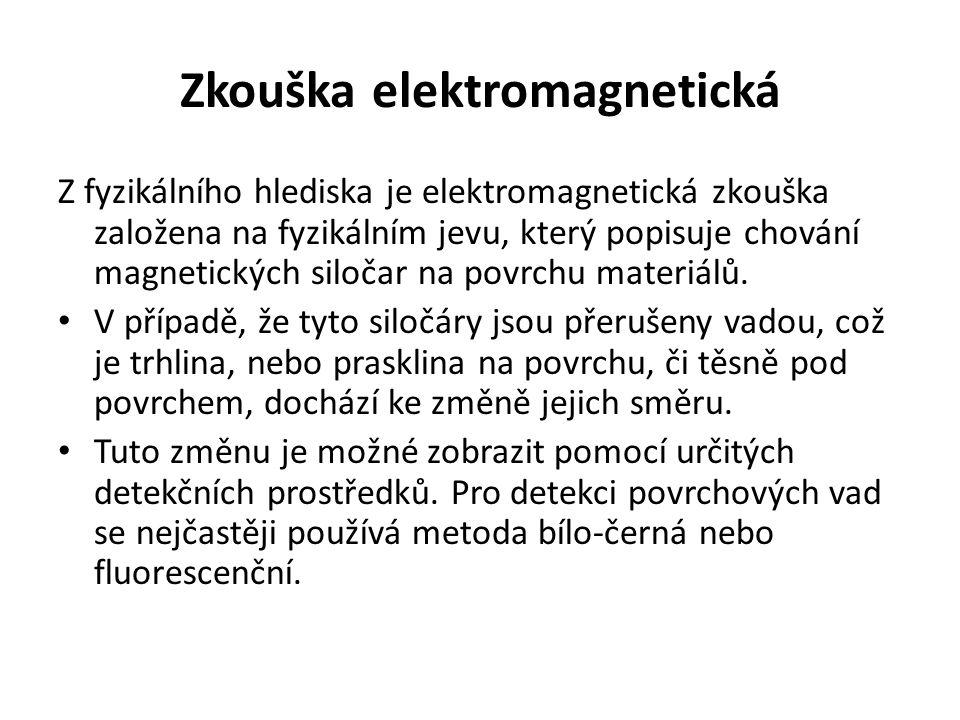 Zkouška elektromagnetická Princip Praktická realizace