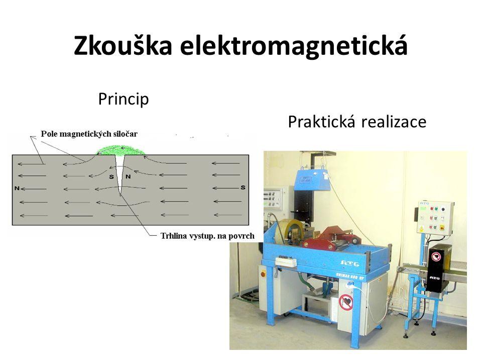 Zkouška prozařovací Zkouška je zaměřena především na zjišťování objemových vnitřních vad materiálů a to kovových i nekovových.