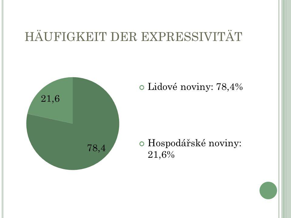 HÄUFIGKEIT DER EXPRESSIVITÄT Lidové noviny: 78,4% Hospodářské noviny: 21,6%
