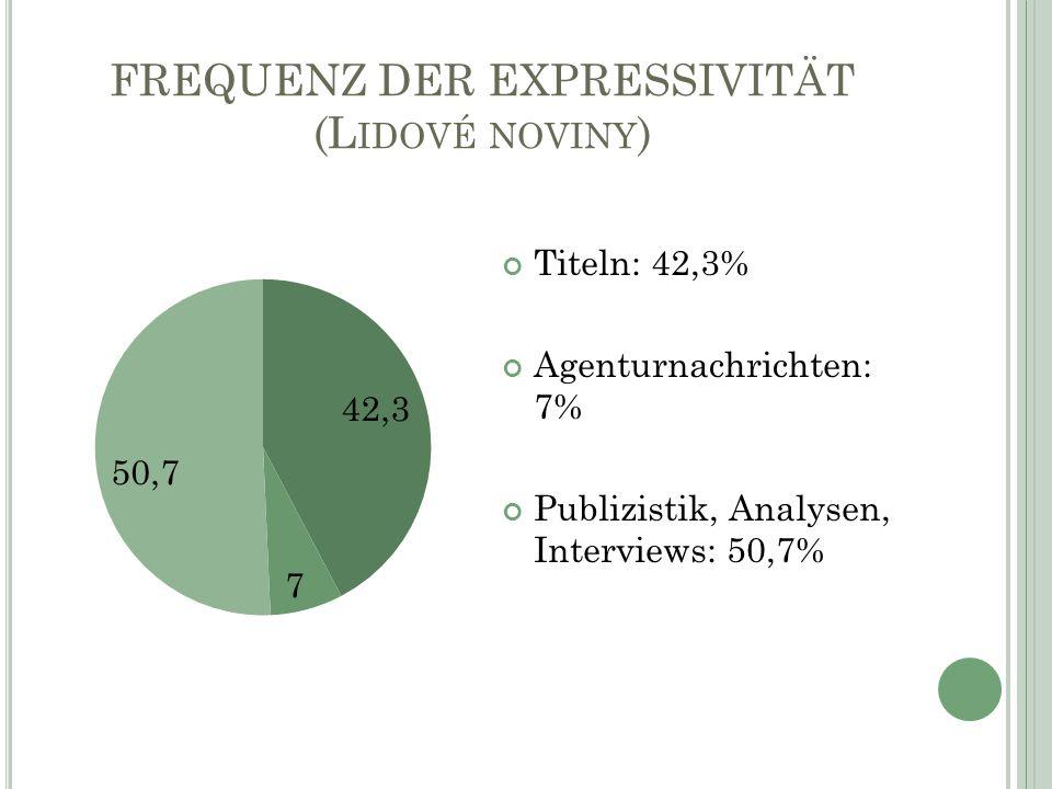FREQUENZ DER EXPRESSIVITÄT (L IDOVÉ NOVINY ) Titeln: 42,3% Agenturnachrichten: 7% Publizistik, Analysen, Interviews: 50,7%