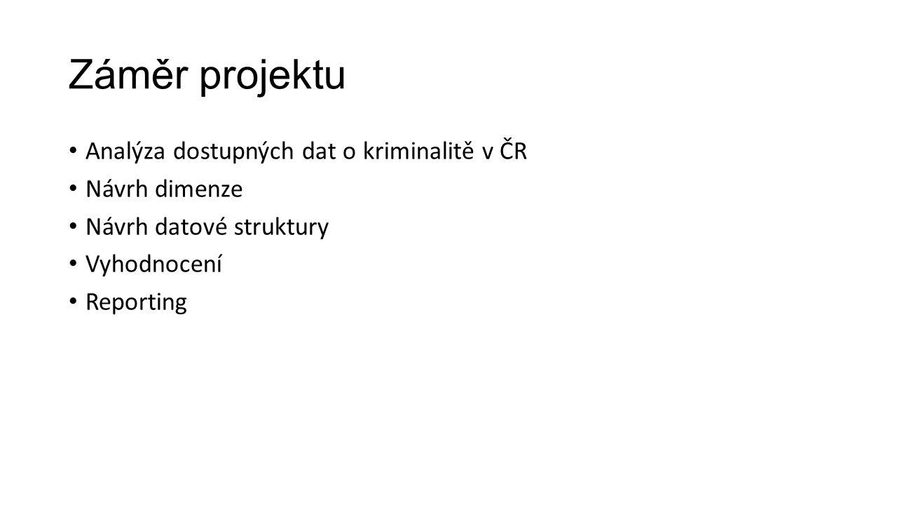 Záměr projektu Analýza dostupných dat o kriminalitě v ČR Návrh dimenze Návrh datové struktury Vyhodnocení Reporting