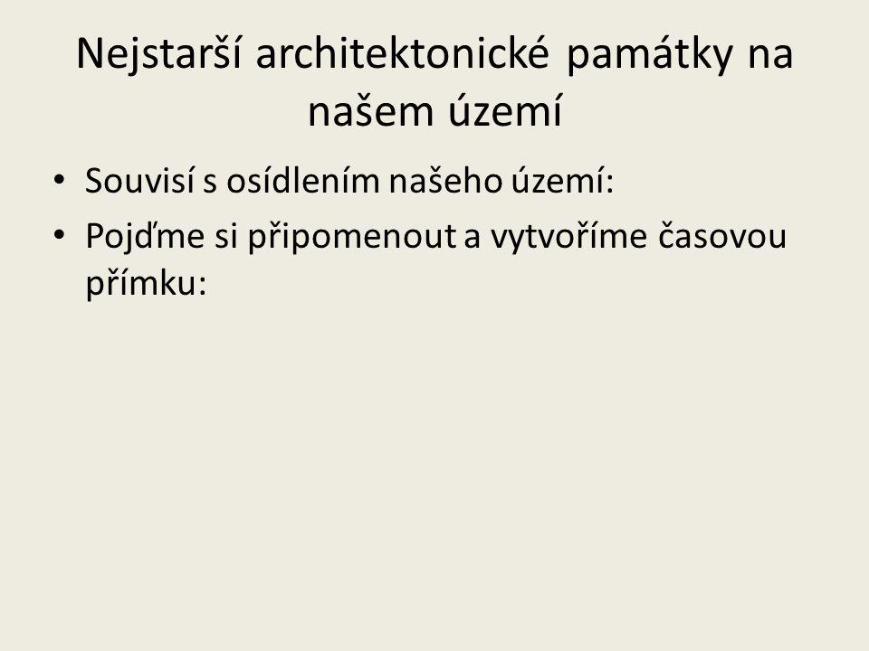 Nejstarší architektonické památky na našem území Souvisí s osídlením našeho území: Pojďme si připomenout a vytvoříme časovou přímku:
