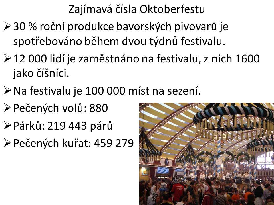 Zajímavá čísla Oktoberfestu  30 % roční produkce bavorských pivovarů je spotřebováno během dvou týdnů festivalu.  12 000 lidí je zaměstnáno na festi