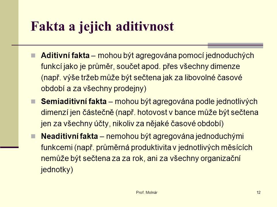 Fakta a jejich aditivnost Aditivní fakta – mohou být agregována pomocí jednoduchých funkcí jako je průměr, součet apod. přes všechny dimenze (např. vý