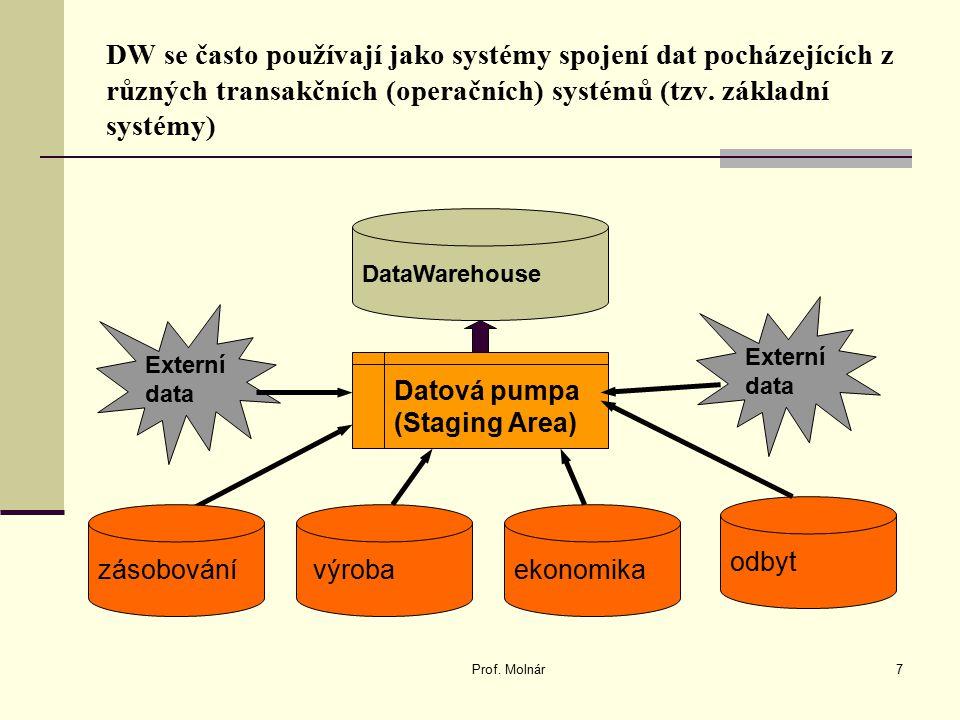 DW se často používají jako systémy spojení dat pocházejících z různých transakčních (operačních) systémů (tzv. základní systémy) Prof. Molnár7 DataWar