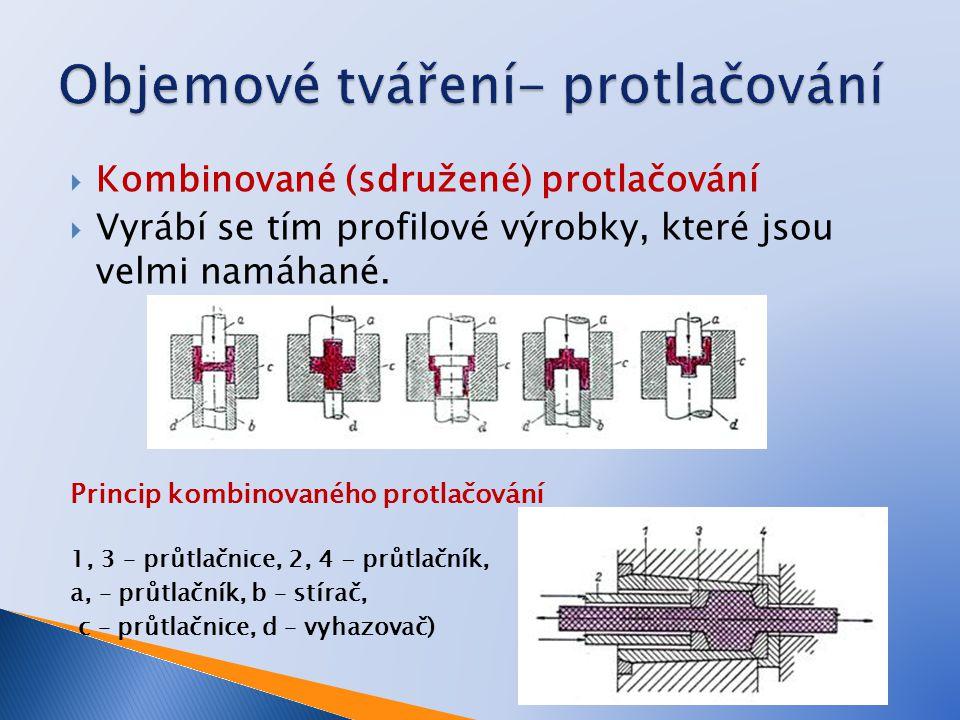  Kombinované (sdružené) protlačování  Vyrábí se tím profilové výrobky, které jsou velmi namáhané. Princip kombinovaného protlačování 1, 3 – průtlačn