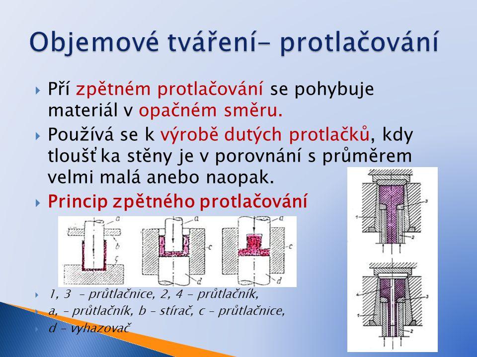  Kombinované (sdružené) protlačování  Vyrábí se tím profilové výrobky, které jsou velmi namáhané.