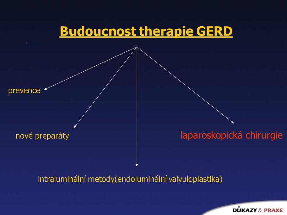 Budoucnost therapie GERD prevence nové preparáty laparoskopická chirurgie intraluminální metody(endoluminální valvuloplastika) ¨