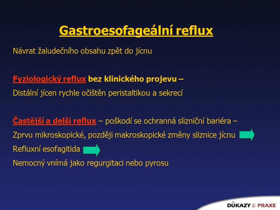Gastroesofageální reflux Návrat žaludečního obsahu zpět do jícnu Fyziologický reflux bez klinického projevu – Distální jícen rychle očištěn peristalti
