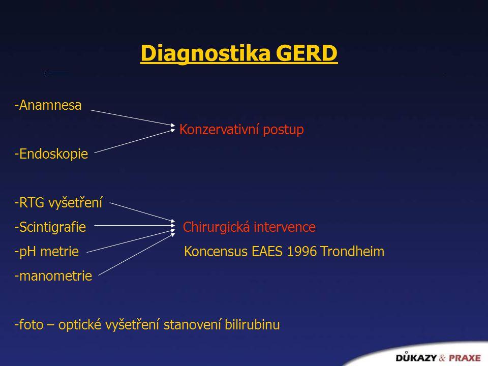Diagnostika GERD -Anamnesa Konzervativní postup -Endoskopie -RTG vyšetření -Scintigrafie Chirurgická intervence -pH metrie Koncensus EAES 1996 Trondhe