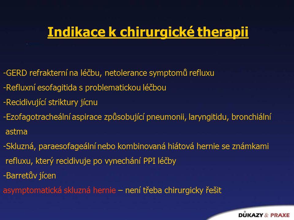 Indikace k chirurgické therapii -GERD refrakterní na léčbu, netolerance symptomů refluxu -Refluxní esofagitida s problematickou léčbou -Recidivující s