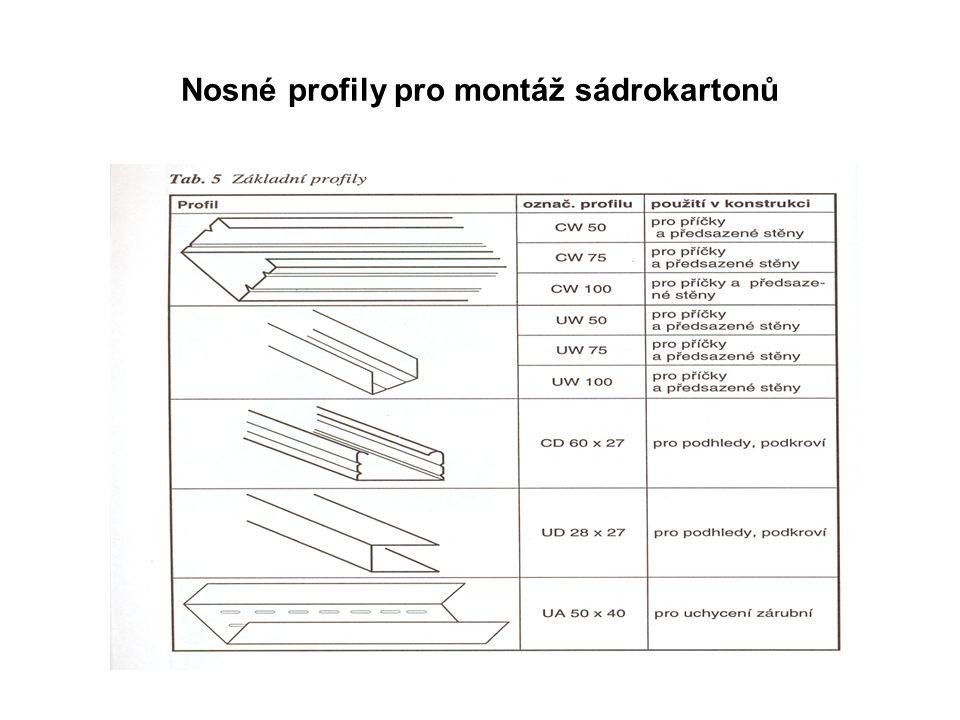 Základní pracovní postupy Desky se řežou nožem, nařízne se na lícové straně, přes hranu zlomí a prořízne lícový karton