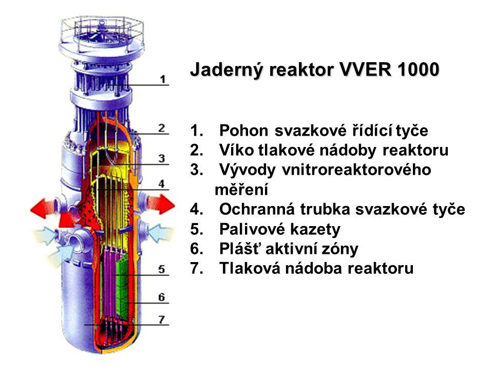 Jaderný reaktor VVER 1000 1. Pohon svazkové řídící tyče 2. Víko tlakové nádoby reaktoru 3. Vývody vnitroreaktorového měření 4. Ochranná trubka svazkov