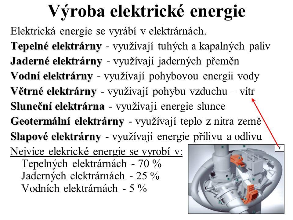 Výroba elektrické energie Elektrická energie se vyrábí v elektrárnách. Tepelné elektrárny Tepelné elektrárny - využívají tuhých a kapalných paliv Jade