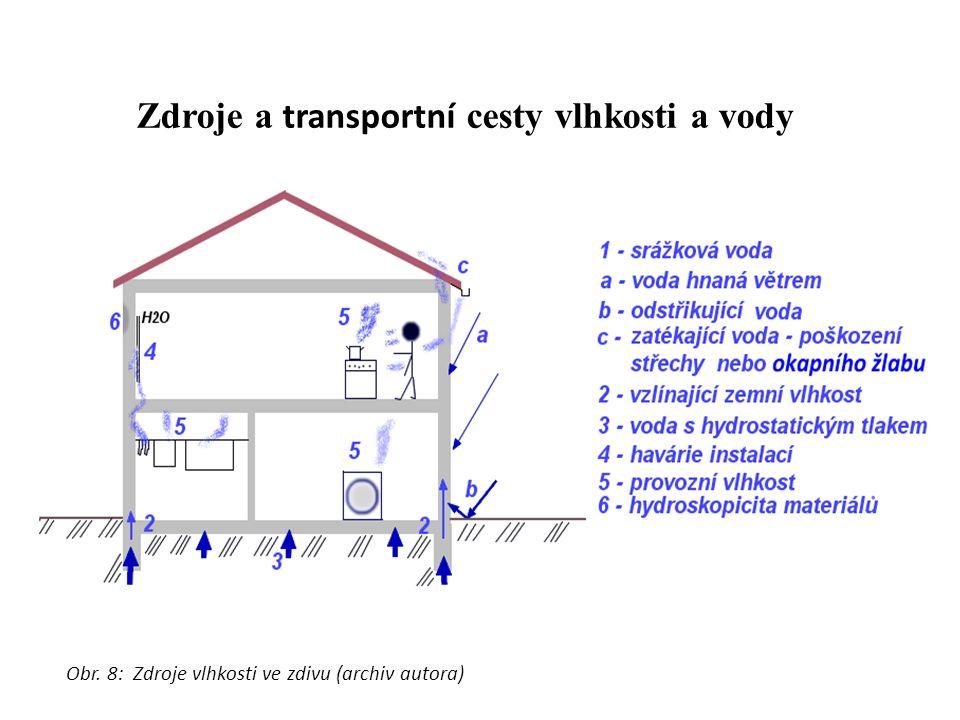 Zdroje a transportní cesty vlhkosti a vody Obr. 8: Zdroje vlhkosti ve zdivu (archiv autora)