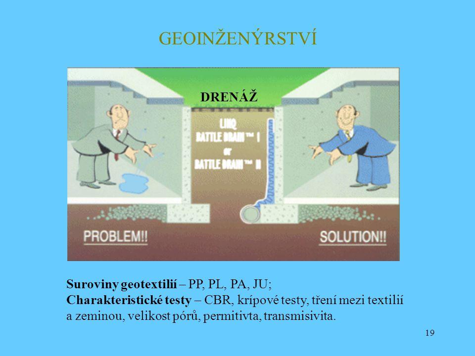 19 GEOINŽENÝRSTVÍ Suroviny geotextilií – PP, PL, PA, JU; Charakteristické testy – CBR, krípové testy, tření mezi textilií a zeminou, velikost pórů, pe