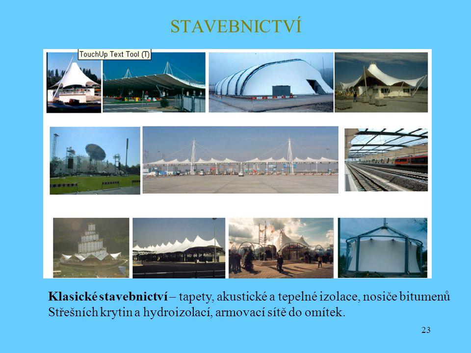 23 STAVEBNICTVÍ Klasické stavebnictví – tapety, akustické a tepelné izolace, nosiče bitumenů Střešních krytin a hydroizolací, armovací sítě do omítek.