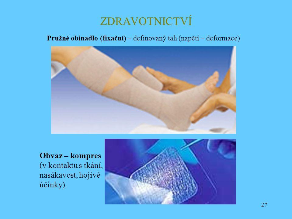 27 ZDRAVOTNICTVÍ Pružné obinadlo (fixační) – definovaný tah (napětí – deformace) Obvaz – kompres (v kontaktu s tkání, nasákavost, hojivé účinky).