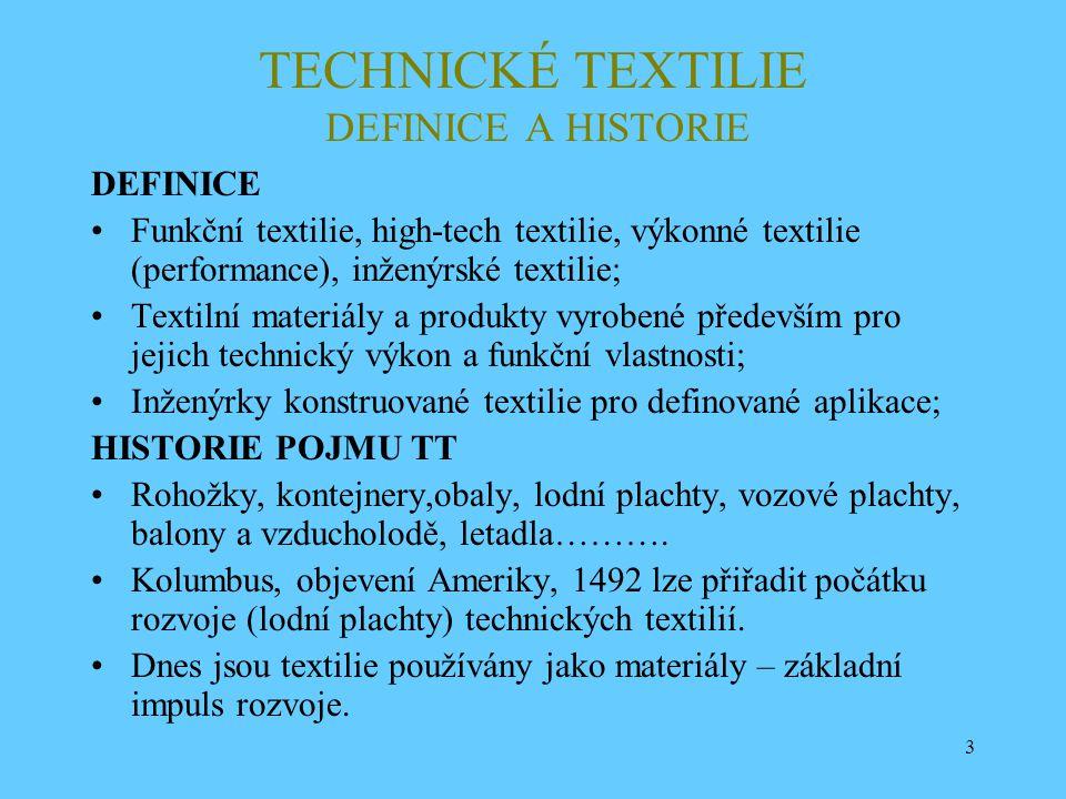 3 TECHNICKÉ TEXTILIE DEFINICE A HISTORIE DEFINICE Funkční textilie, high-tech textilie, výkonné textilie (performance), inženýrské textilie; Textilní