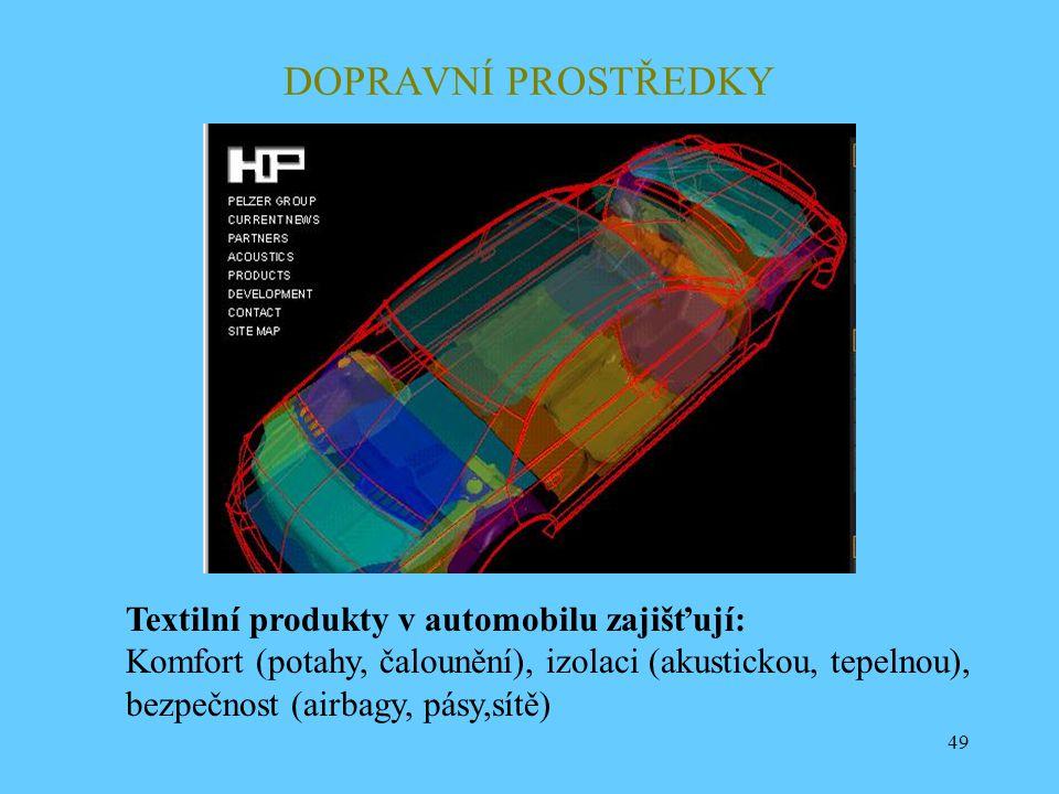 49 DOPRAVNÍ PROSTŘEDKY Textilní produkty v automobilu zajišťují: Komfort (potahy, čalounění), izolaci (akustickou, tepelnou), bezpečnost (airbagy, pás