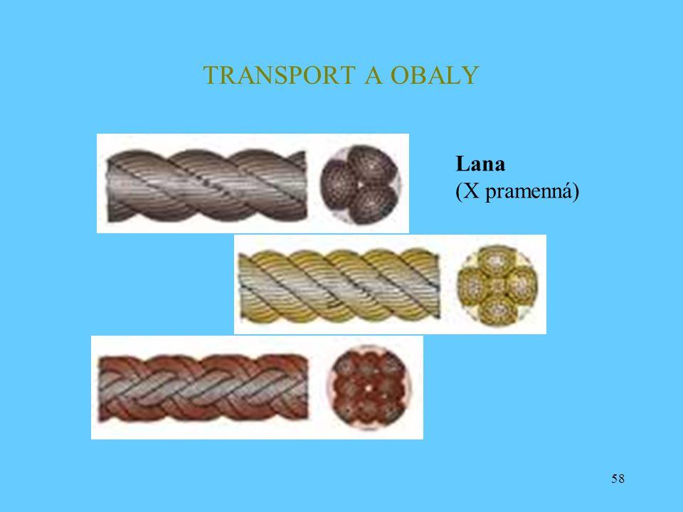 58 TRANSPORT A OBALY Lana (X pramenná)