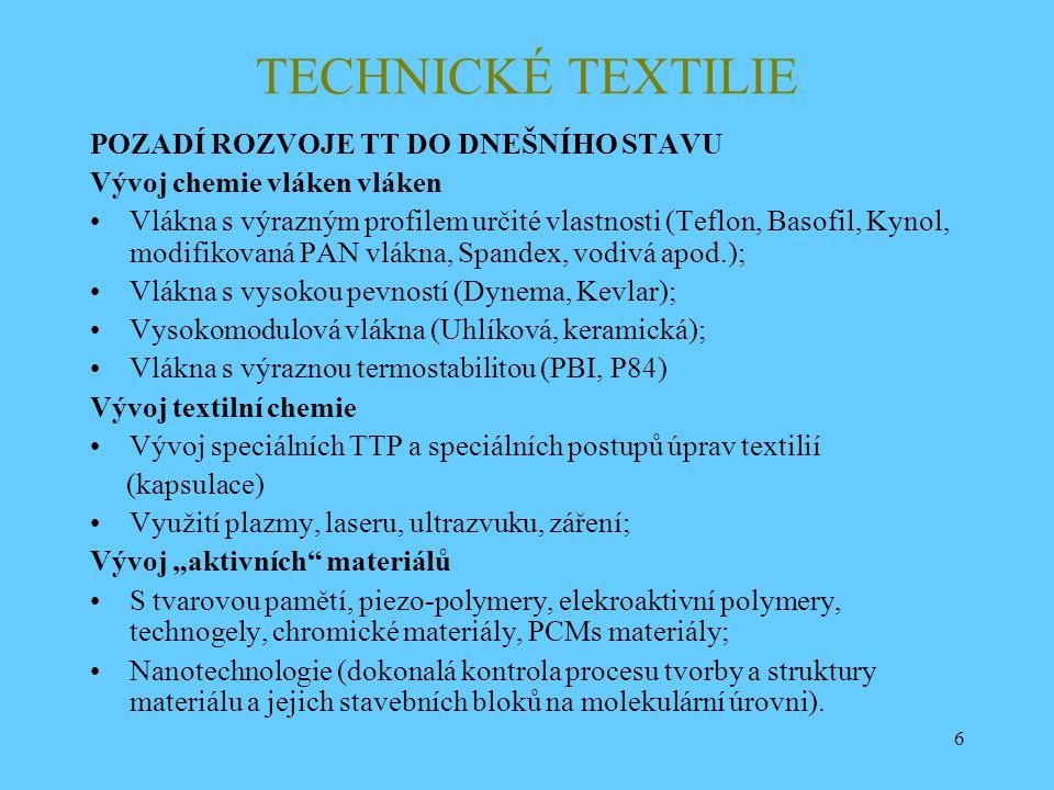 6 TECHNICKÉ TEXTILIE POZADÍ ROZVOJE TT DO DNEŠNÍHO STAVU Vývoj chemie vláken vláken Vlákna s výrazným profilem určité vlastnosti (Teflon, Basofil, Kyn