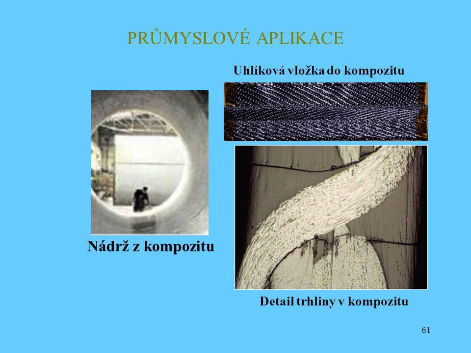 61 PRŮMYSLOVÉ APLIKACE Uhlíková vložka do kompozitu Nádrž z kompozitu Detail trhliny v kompozitu