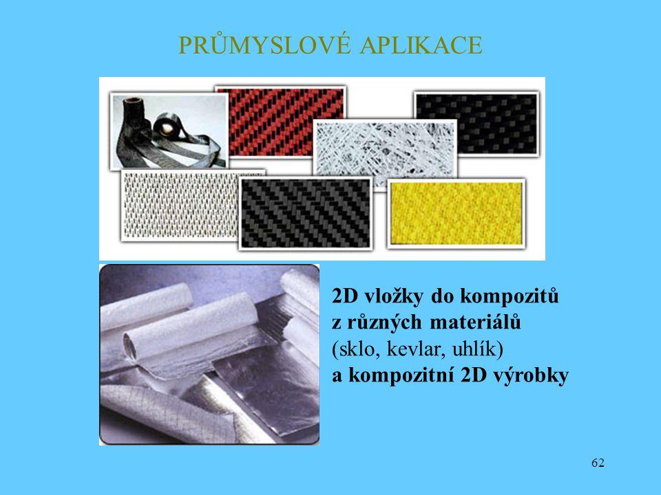 62 PRŮMYSLOVÉ APLIKACE 2D vložky do kompozitů z různých materiálů (sklo, kevlar, uhlík) a kompozitní 2D výrobky