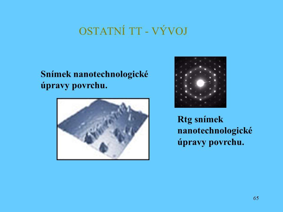 65 OSTATNÍ TT - VÝVOJ Snímek nanotechnologické úpravy povrchu. Rtg snímek nanotechnologické úpravy povrchu.