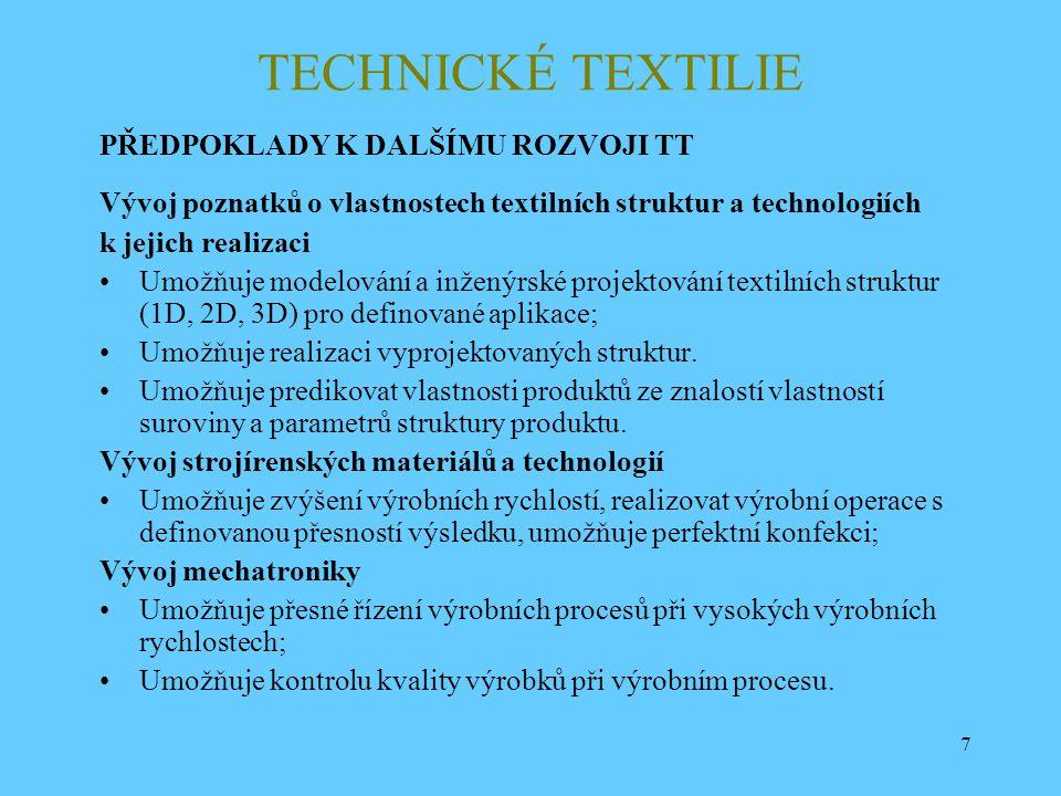 7 TECHNICKÉ TEXTILIE PŘEDPOKLADY K DALŠÍMU ROZVOJI TT Vývoj poznatků o vlastnostech textilních struktur a technologiích k jejich realizaci Umožňuje mo