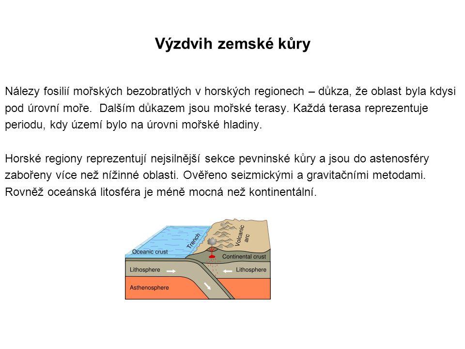 Výzdvih zemské kůry Nálezy fosilií mořských bezobratlých v horských regionech – důkza, že oblast byla kdysi pod úrovní moře.