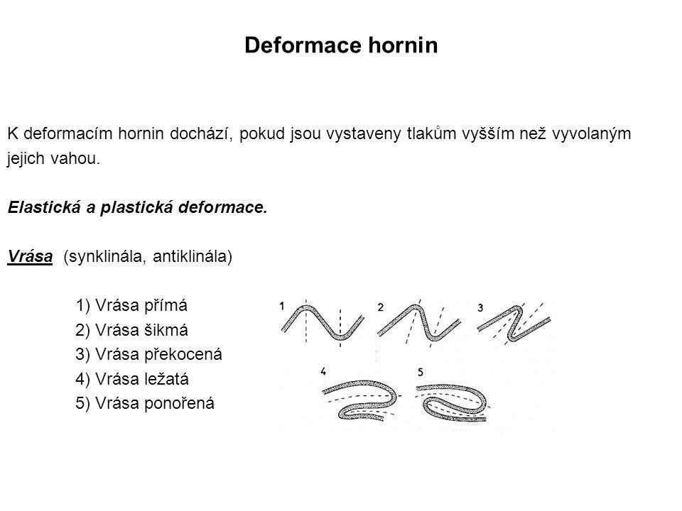 Deformace hornin K deformacím hornin dochází, pokud jsou vystaveny tlakům vyšším než vyvolaným jejich vahou.