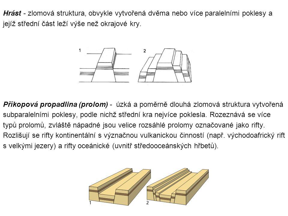 Hrást - zlomová struktura, obvykle vytvořená dvěma nebo více paralelními poklesy a jejíž střední část leží výše než okrajové kry.