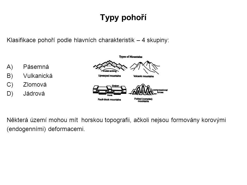 Typy pohoří Klasifikace pohoří podle hlavních charakteristik – 4 skupiny: A)Pásemná B)Vulkanická C)Zlomová D)Jádrová Některá území mohou mít horskou topografii, ačkoli nejsou formovány korovými (endogenními) deformacemi.
