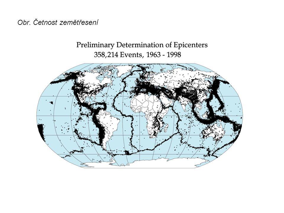 Fáze orogeneze Orogeneze probíhala během geologického vývoje v několika etapách.
