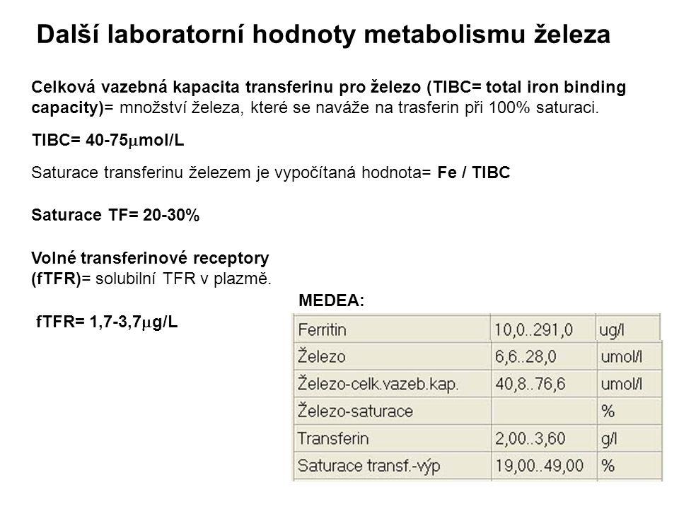 Saturace transferinu železem je vypočítaná hodnota= Fe / TIBC Celková vazebná kapacita transferinu pro železo (TIBC= total iron binding capacity)= množství železa, které se naváže na trasferin při 100% saturaci.