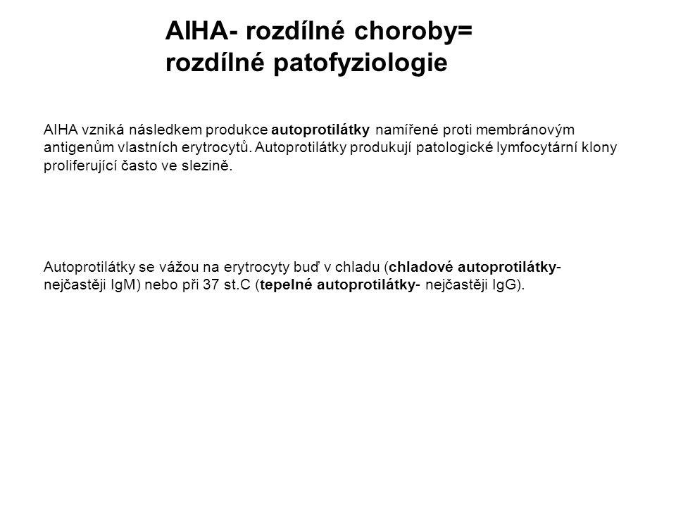 AIHA- rozdílné choroby= rozdílné patofyziologie AIHA vzniká následkem produkce autoprotilátky namířené proti membránovým antigenům vlastních erytrocytů.