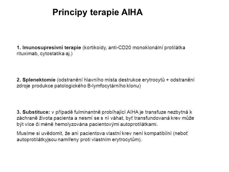 Principy terapie AIHA 1.
