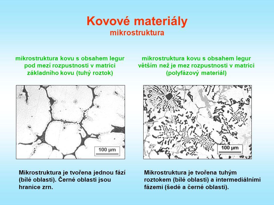 Kovové materiály mechanické vlastnosti Tvárnost (plasticita) je jednou z nejzákladnějších vlastností kovů.