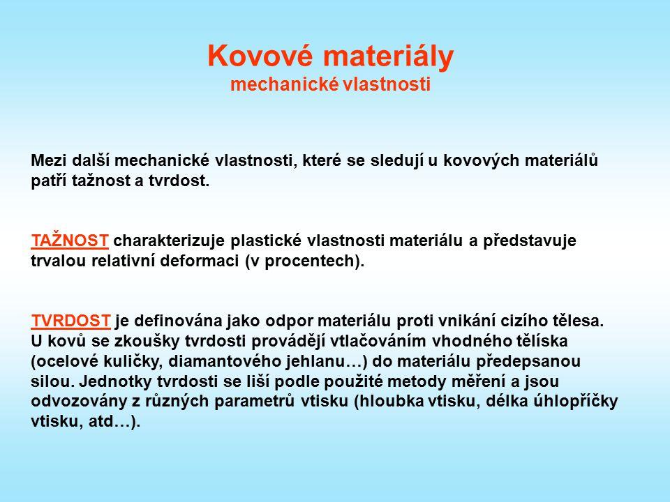 Kovové materiály mechanické vlastnosti Mezi další mechanické vlastnosti, které se sledují u kovových materiálů patří tažnost a tvrdost. TAŽNOST charak