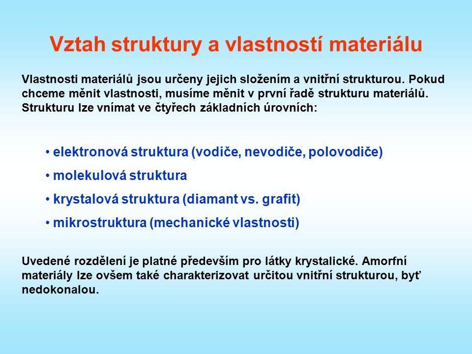 Vztah struktury a vlastností materiálu Vlastnosti materiálů jsou určeny jejich složením a vnitřní strukturou. Pokud chceme měnit vlastnosti, musíme mě