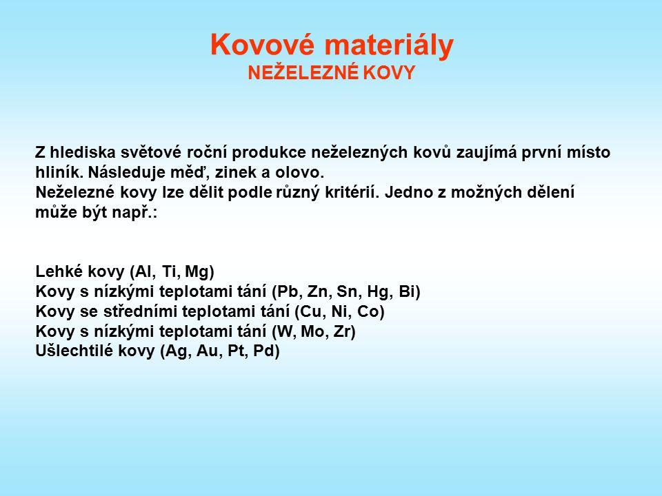 Kovové materiály Použití některých neželezných kovů a slitin Hliník je nejdůležitější neželezný kov.