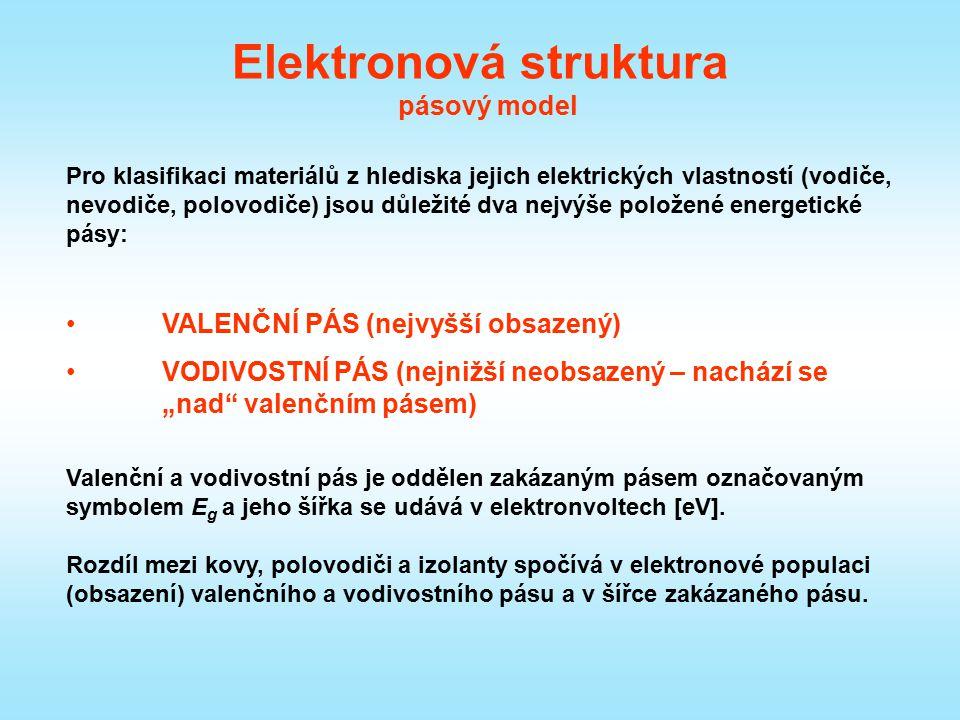 Elektronová struktura klasifikace materiálů KOVY neúplně obsazený valenční pás; zakázaný pás je velmi úzký, případně dochází k překryvu valenčního a vodivostního pásu; vlivem velmi slabého vnějšího elektrického pole dochází k přeskoku elektronů z valenčního do vodivostního pásu IZOLANTY valenční pás zcela zaplněn a od vodivostního oddělen širokým zakázaným pásem (E g ≈ 10 eV); přeskok elektronů z valenčního do vodivostního pásu není díky tomu možný; zcela zaplněný valenční pás není schopný vést elektrický proud POLOVODIČE šířka zakázaného pásu polovodičů je okolo E g ≈ 1 eV, je funkcí teploty a dále je ovlivnitelná celou řadou faktorů (tlakem, ozářením, příměsemi); v polovodičích rozeznáváme vodivost typu n (elektronovou) a typu p (děrovou)