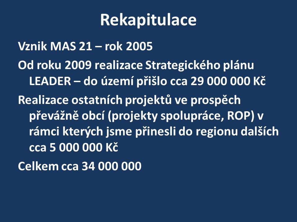 Rekapitulace Vznik MAS 21 – rok 2005 Od roku 2009 realizace Strategického plánu LEADER – do území přišlo cca 29 000 000 Kč Realizace ostatních projektů ve prospěch převážně obcí (projekty spolupráce, ROP) v rámci kterých jsme přinesli do regionu dalších cca 5 000 000 Kč Celkem cca 34 000 000