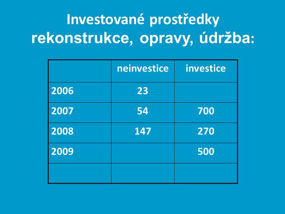 Investované prostředky rekonstrukce, opravy, údržba : neinvesticeinvestice 200623 200754700 2008147270 2009500
