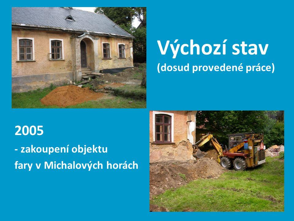 Výchozí stav (dosud provedené práce) 2005 - zakoupení objektu fary v Michalových horách