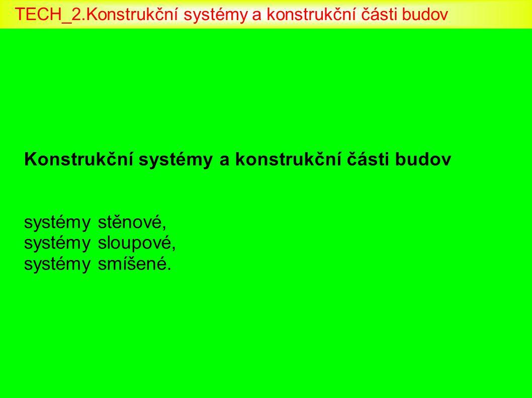 Konstrukční systémy a konstrukční části budov Mezi nosné konstrukce zahrnujeme: Základy Vodorovný nosný systém ( stropy ) Svislý nosný systém ( stěny, sloupy ) Krov Schodiště TECH_2.Konstrukční systémy a konstrukční části budov